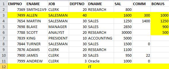 Oracle SQL Full Outer Join with multiple table example