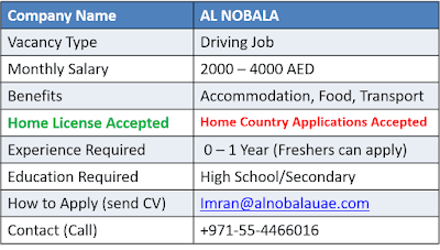 Jobs inwards UAE particularly Dubai in addition to Abu Dhabi jobs are on Top Gear Latest Driving Jobs (100% Confirm Hiring)