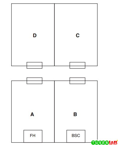 Work flow diagram for a polymerase chain reaction (PCR) laboratory.