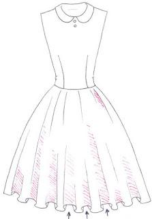 Langkah 2. Cara mudah menggambar Long Dress Motif Bunga
