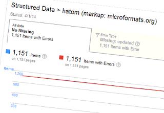 cara Mengatasi Blog Error Hatom dan Hcard Pada Webmaster