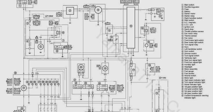 skema kelistrikan motor: MX135ccwiringdiagram