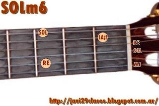 Gm6 chord