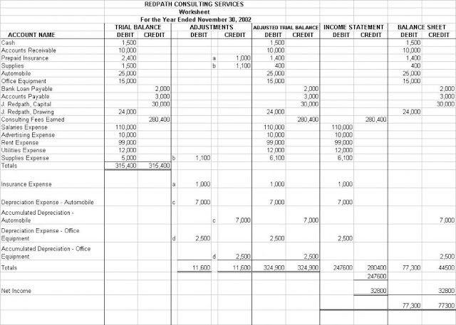 Accounting Worksheet Example Images