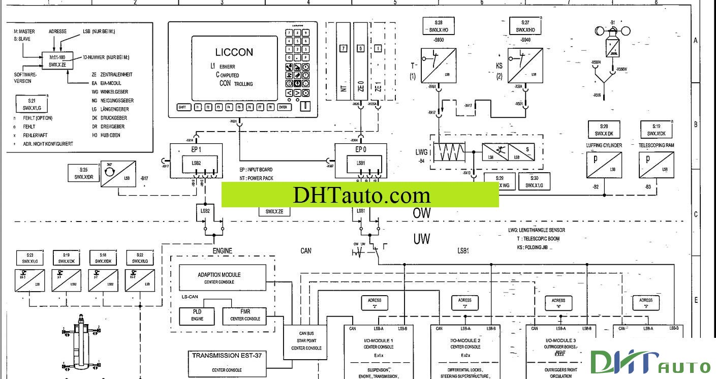 Liebherr Wiring Diagram Library Boat For Dummies Manual Crane Manuals Full Automotive Marine