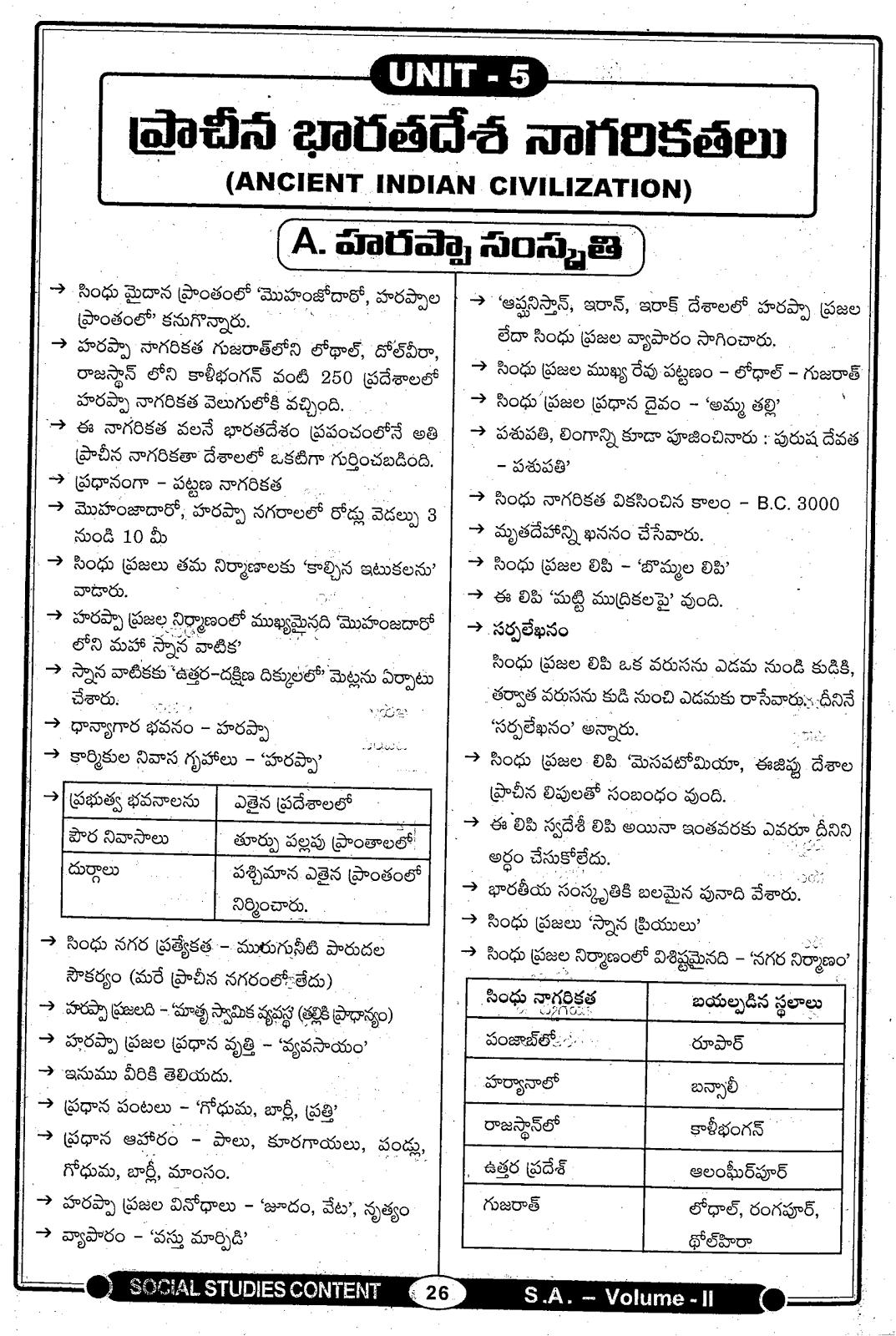 General Knowledge: Ancient Indian Civilization in Telugu
