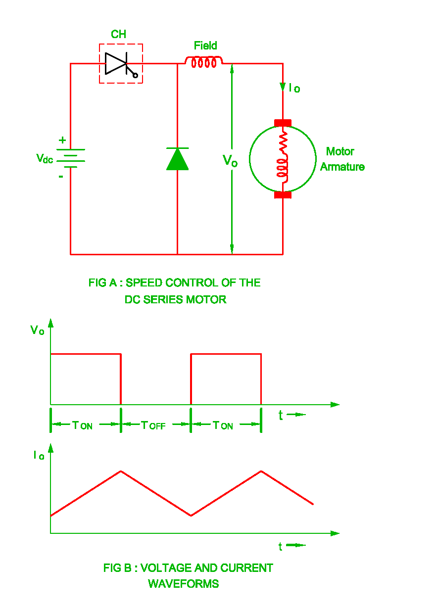 Speed Control Of Dc Series Motor By Chopper Electrical Revolution Speedcontrolcircuitjpg