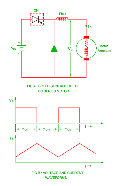 speed control of dc series motor by chopper
