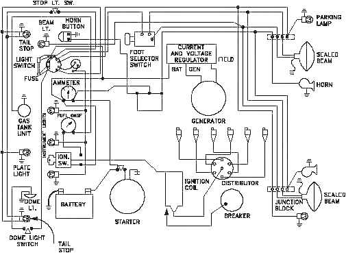 Electrical and Electronics Engineering: Wiring of a Car's