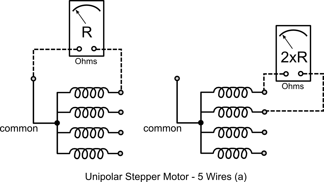 Programmable Autonomous Vehicles Fundamentals Part I Unipolar Stepper Motor Wiring Diagram Figure 2resistance Between Coils