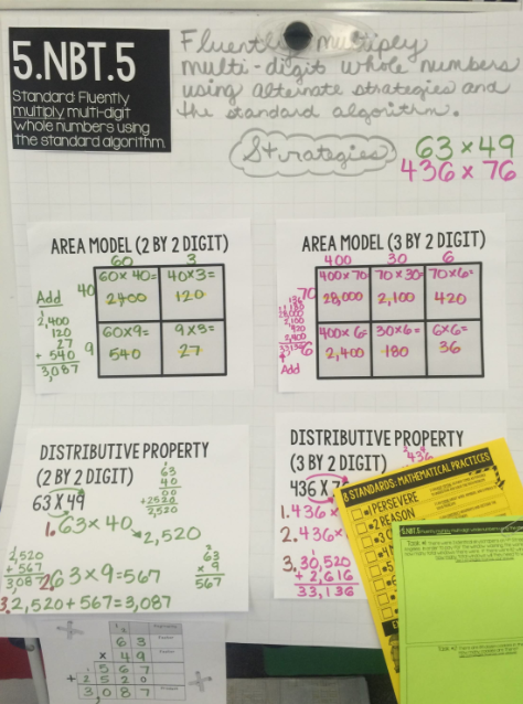 Alternative Strategies, DOK 3 Math, DOK 3 Lesson, 5th Grade Math, Area Model, Multiplication Strategies