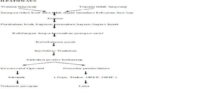 asuhan keperawatan pre eklamsi - Bing - pdfdirff.com