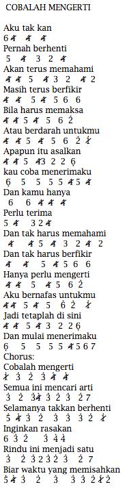 Not Angka Pianika Lagu Peterpan Cobalah Mengerti