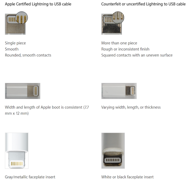 apple-counterfeit-lightning-cable.png