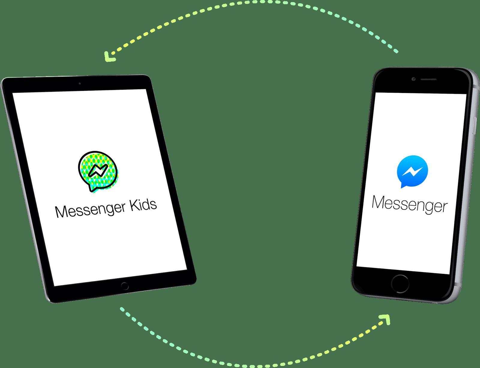 Messenger Kids, Fitur Sayang Anak Versi Facebook