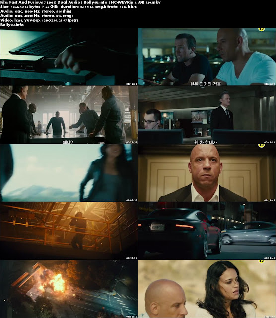 best fast and furious 7 720p dual audio download kickass image