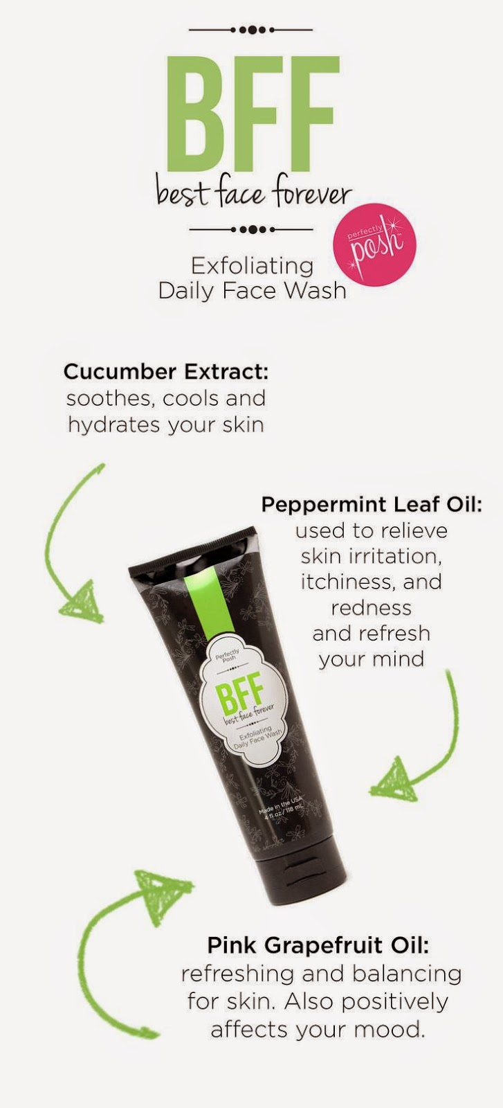 Look Natural Bff Exfoliating Face Wash