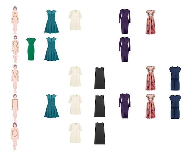 Платья для разных типов фигуры