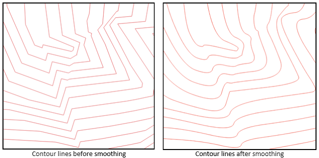 Contour lines before and after smoothing