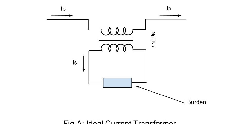 Electrical Systems: Current Transformer