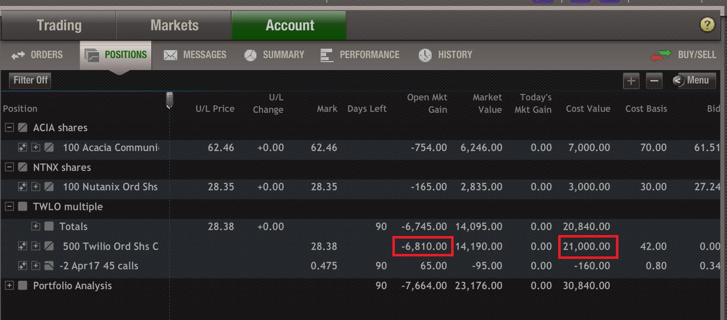 Stock options drawbacks