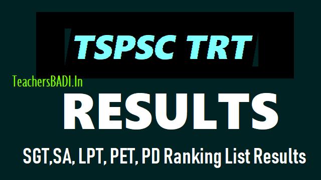 tspsc trt results,sgt,sa,lpt,pet,pd ranking list results at tspsc website,tspsc trt results,telangana trt results,ts trt results,telangana state teacher recruitment test,ts trt 2018 results on tspsc.gov.in
