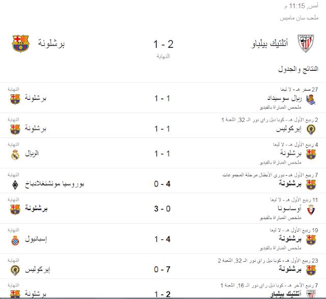 نتائج المباريات