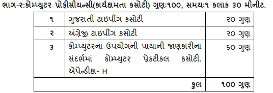 Bin-Sachivalay Clerk And Office Assistant Computer Exam Pattern