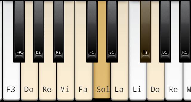 Cơ chế và Cách hoạt động của đàn PIANO
