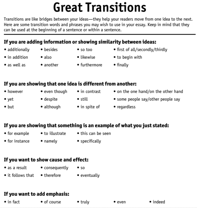 transition sentences in essay writing Paragraph transitions keep in mind that adequate transitions cannot simply be added to the essay without planning conjunctive adverbs and transitional phrases.