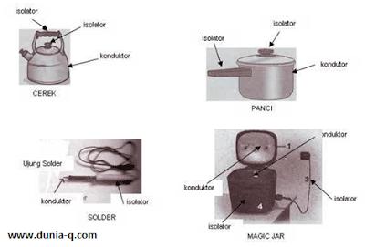 pengertian konduktor dan isolator panas