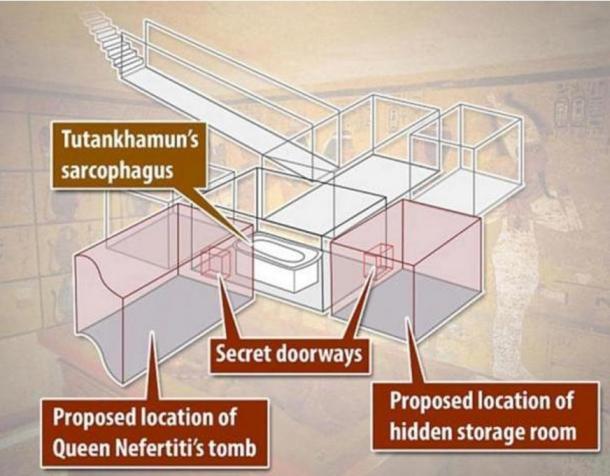 Imagen que muestra la ubicación de las dos cámaras, extraído del informe del Dr. Reeves. El próximo barrido del radar buscará su existencia.