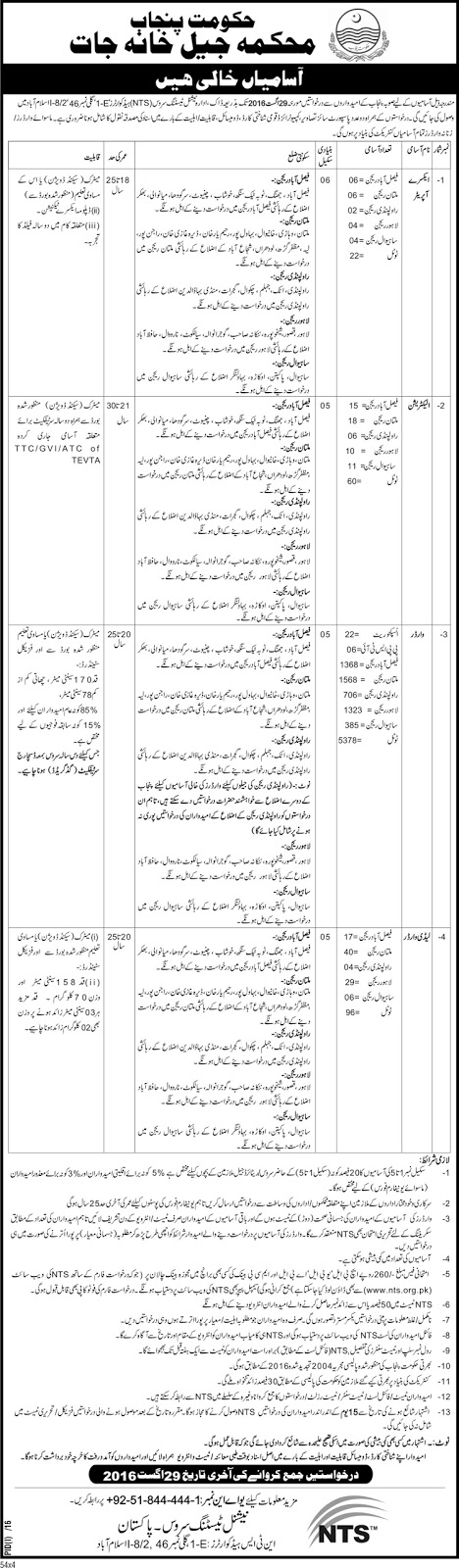 Govt Jobs in Pakistan Prison Department Jobs in Punjab Latest Jobs 2016 NTS Jobs