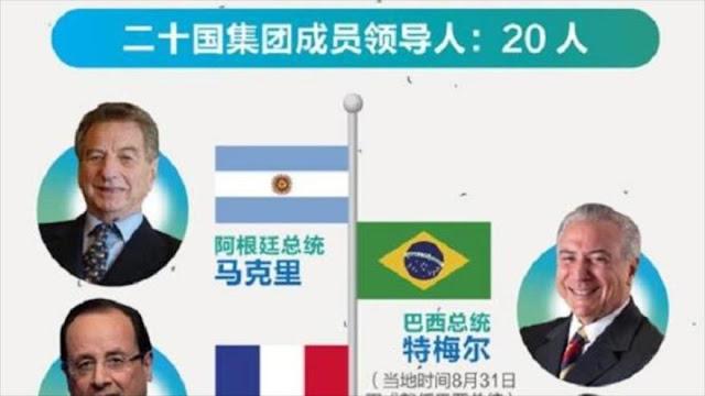 La cumbre G20 en China confunde a Mauricio Macri con su padre