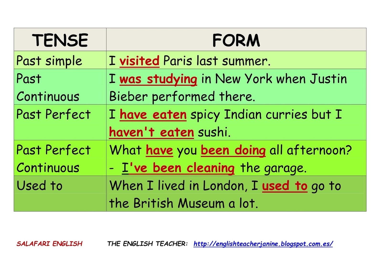 The English Teacher Past Tenses