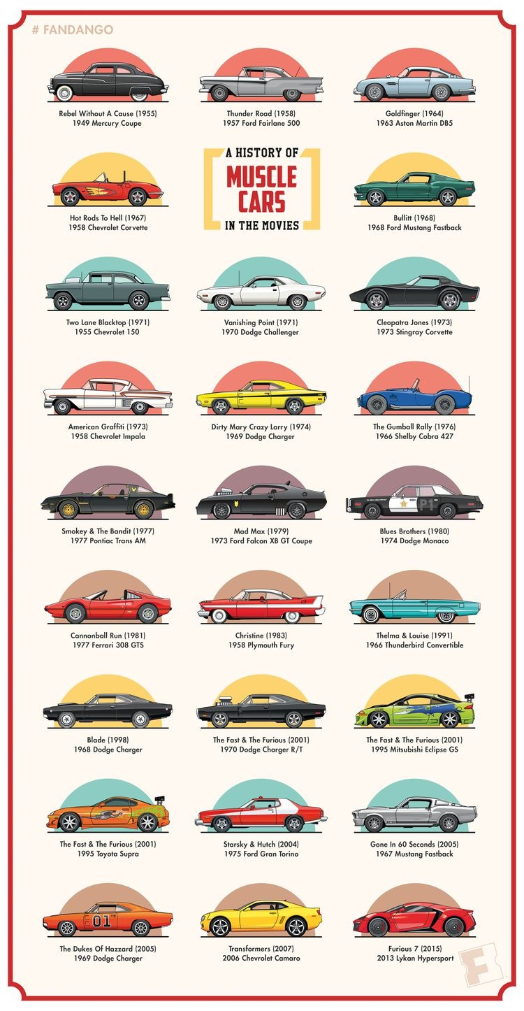 Carros | Automóvel