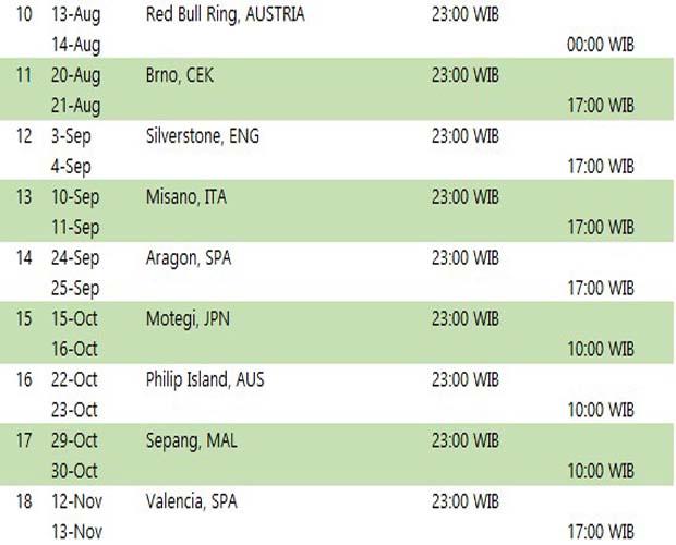 Image result for Jadwal MotoGp Hari Ini