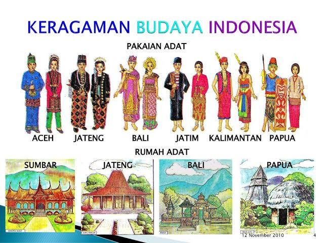 UPAYA MENGELOLA KERAGAMAN DI INDONESIA PASCA REFORMASI | Ghafur | Masyarakat Indonesia
