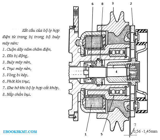 No Dong B - Auto Electrical Wiring Diagram