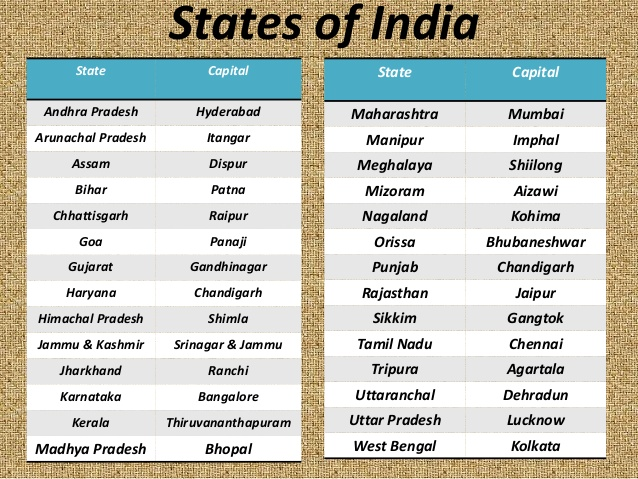 INDIA All States Capital city and Governor in present