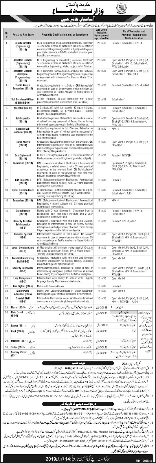 Ministry of Defence New Jobs January 2019 | Download Application Form online- online NTS website application