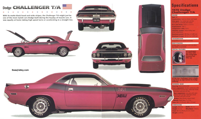 coches y m s dodge challenger 1970. Black Bedroom Furniture Sets. Home Design Ideas