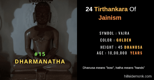 24 Jain Tirthankar Photos Names and Symbols Dharamanatha