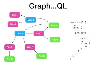 The 2021 GraphQL and React Roadmap