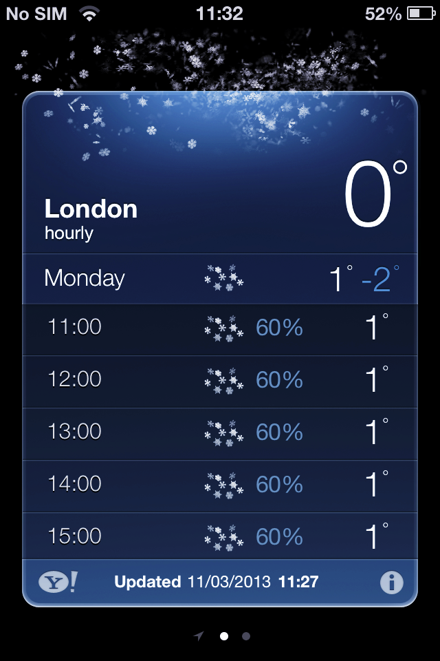 London weather