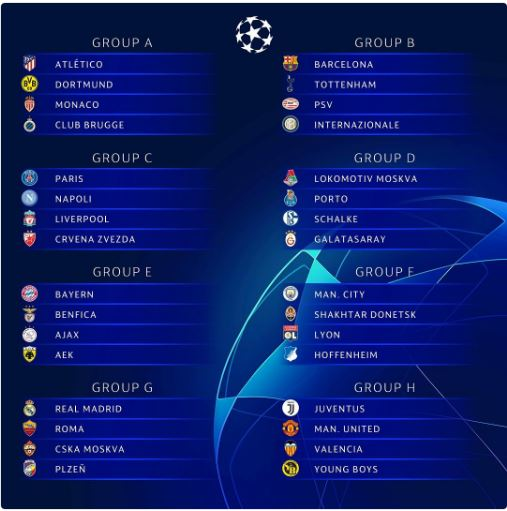 UEFA Champions League Draw, what is your thought?