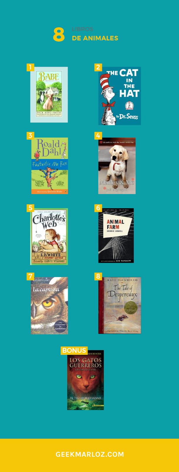 8 libros donde el protagonista es un animal, literal