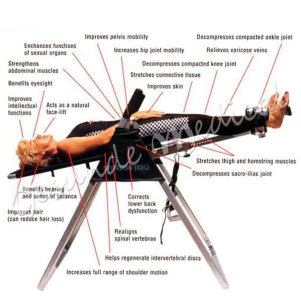 toko alat terapi tulang punggung