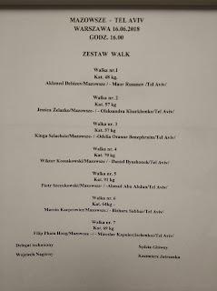 Mecz Bokserski, Mazowsze-Tel Awiw,boks,Warszawa,Mokotów,Zielona Góra,Izrael,szkoła boksu,Kinga Szlachcic