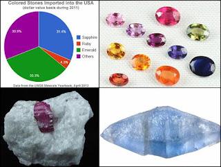 Jenis batu permata ruby dan safir
